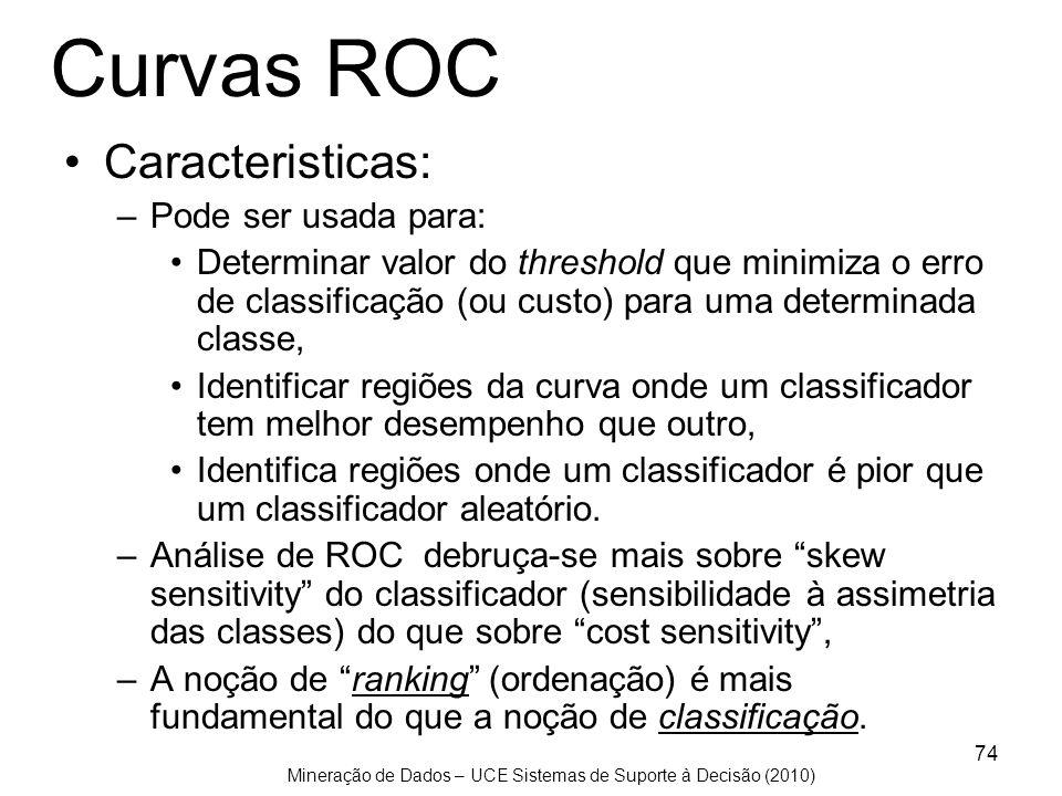 Curvas ROC Caracteristicas: Pode ser usada para:
