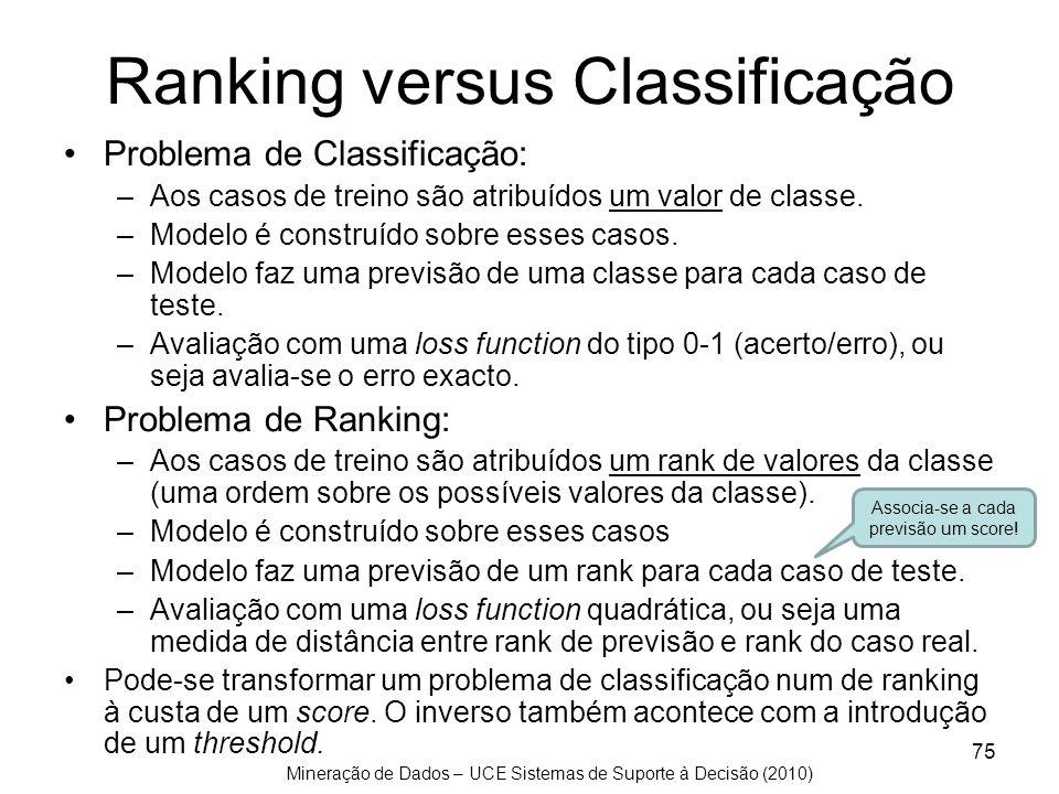 Ranking versus Classificação