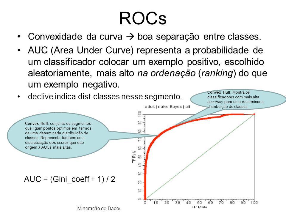 ROCs Convexidade da curva  boa separação entre classes.