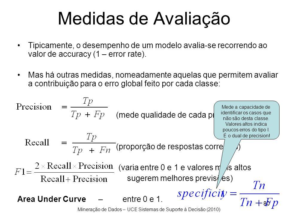 Medidas de Avaliação Tipicamente, o desempenho de um modelo avalia-se recorrendo ao valor de accuracy (1 – error rate).
