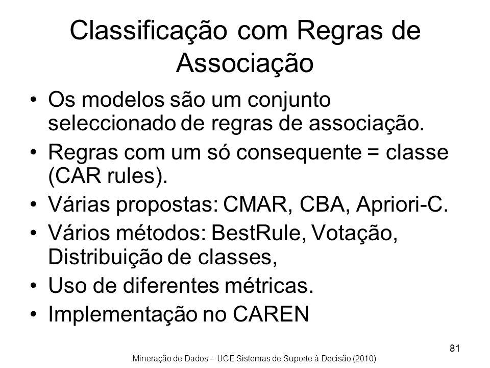 Classificação com Regras de Associação