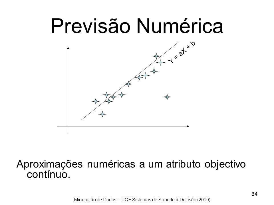 Previsão Numérica Y = aX + b Aproximações numéricas a um atributo objectivo contínuo.