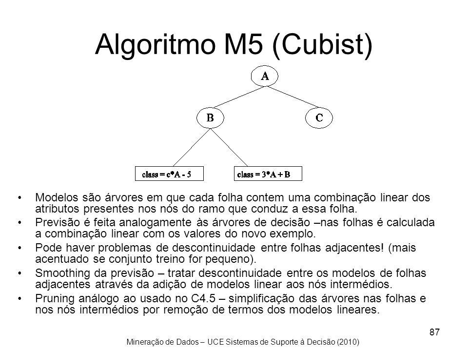 Algoritmo M5 (Cubist)