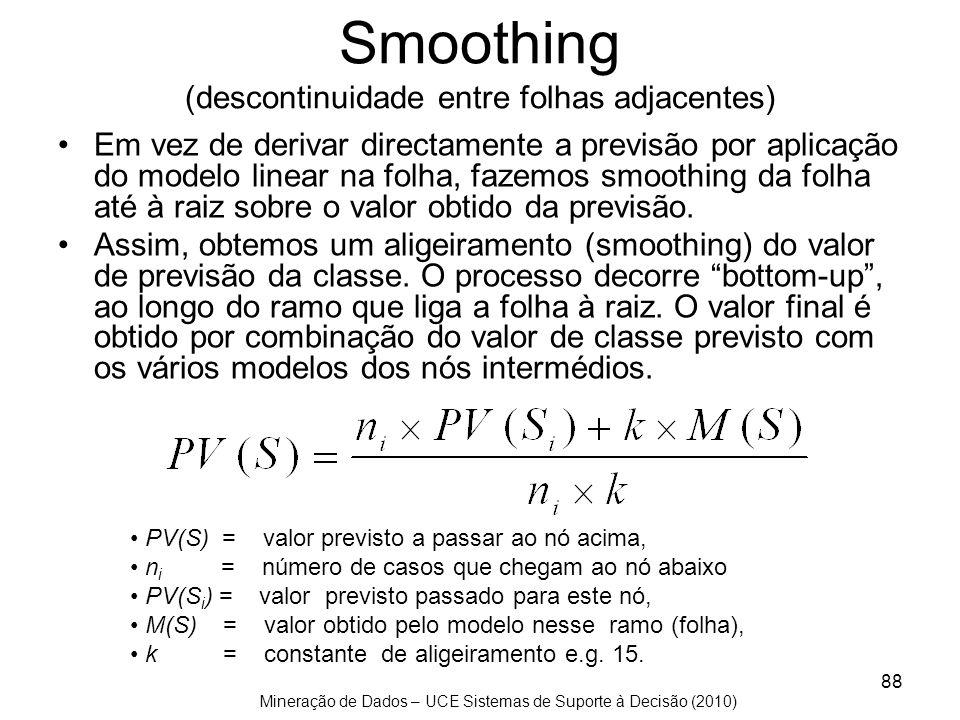Smoothing (descontinuidade entre folhas adjacentes)