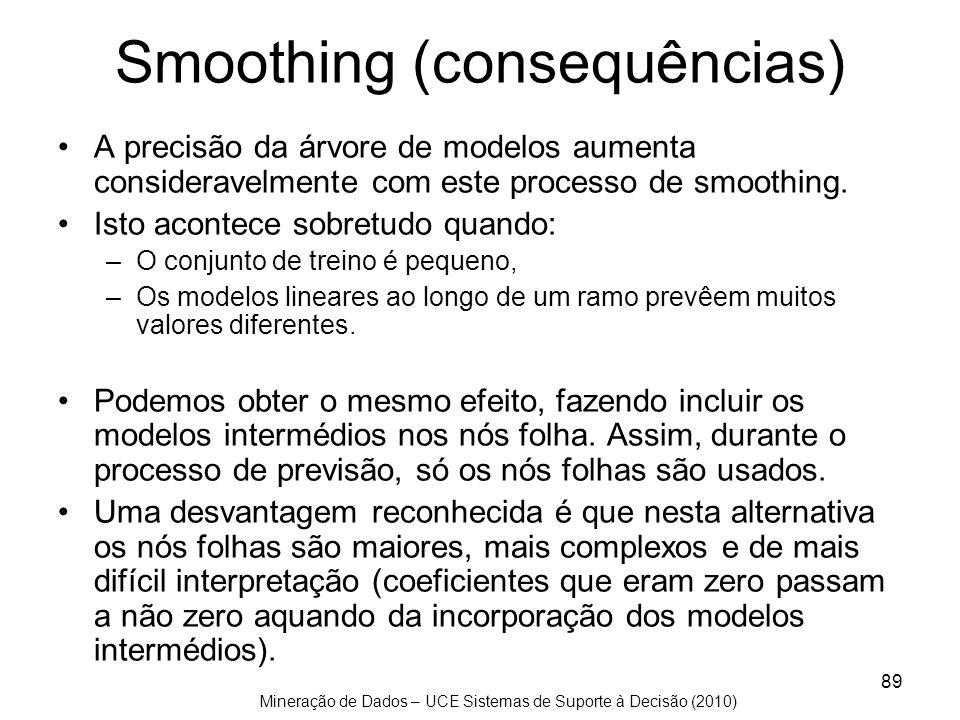 Smoothing (consequências)