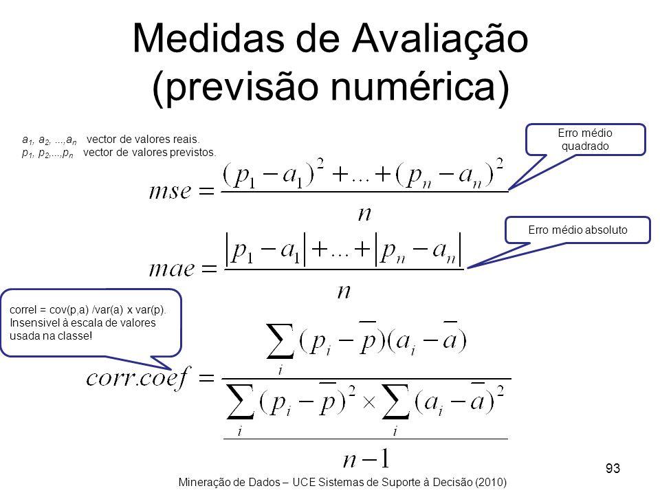 Medidas de Avaliação (previsão numérica)