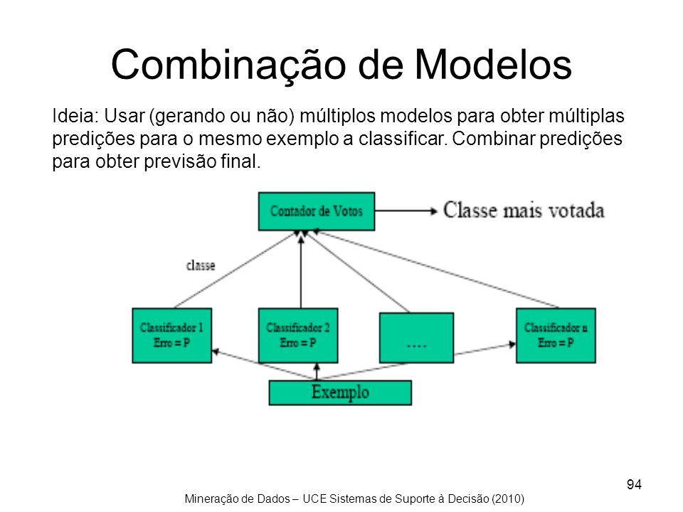 Combinação de Modelos Ideia: Usar (gerando ou não) múltiplos modelos para obter múltiplas.