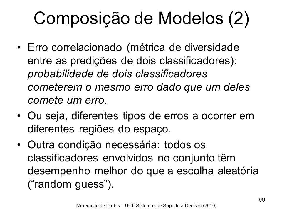 Composição de Modelos (2)
