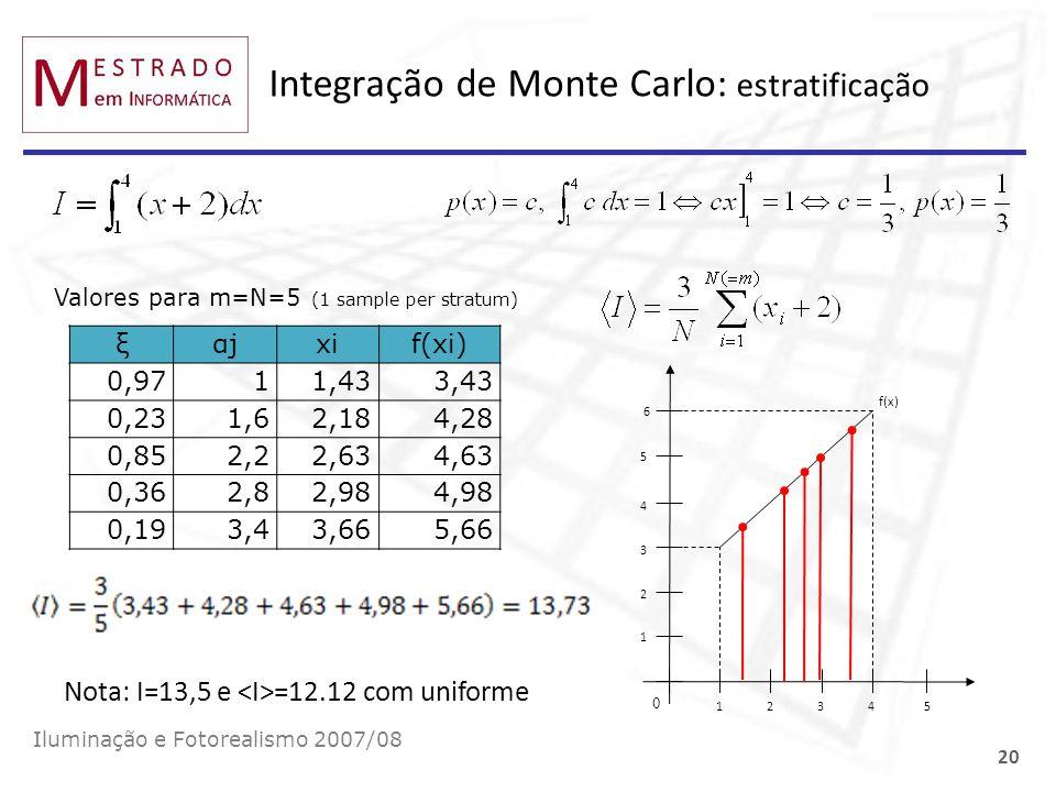 Integração de Monte Carlo: estratificação
