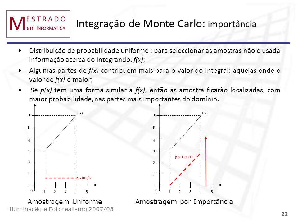 Integração de Monte Carlo: importância