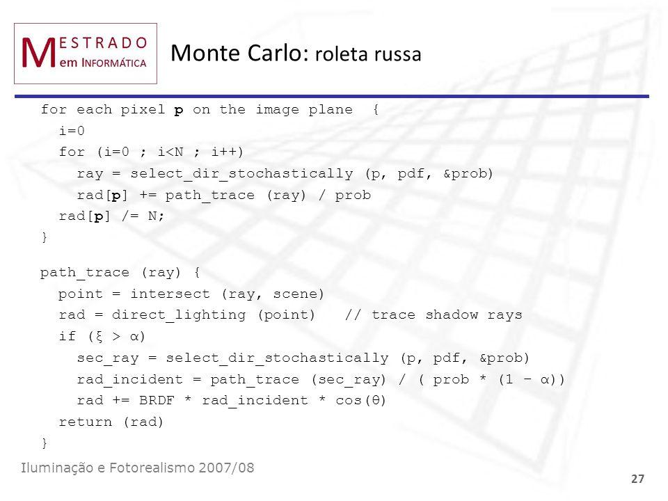 Monte Carlo: roleta russa