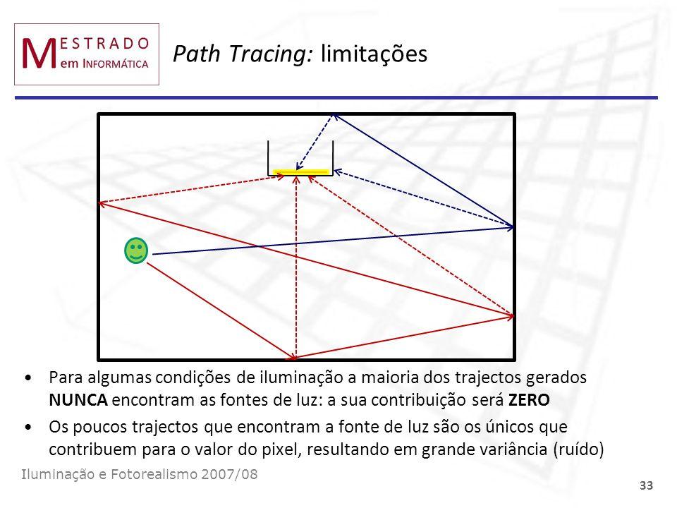 Path Tracing: limitações