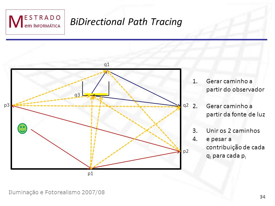 BiDirectional Path Tracing