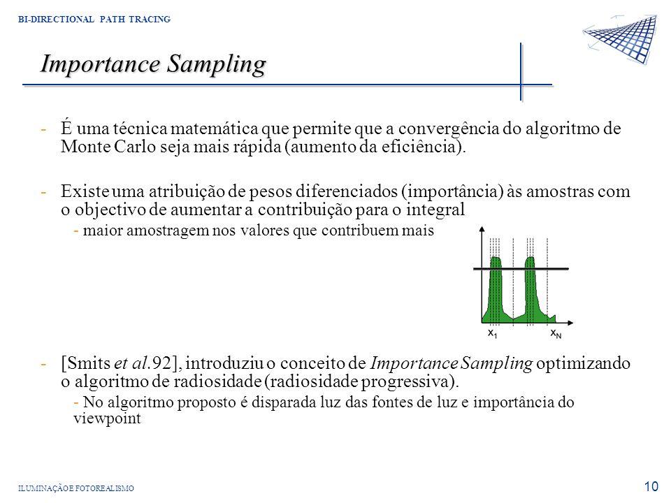Importance SamplingÉ uma técnica matemática que permite que a convergência do algoritmo de Monte Carlo seja mais rápida (aumento da eficiência).