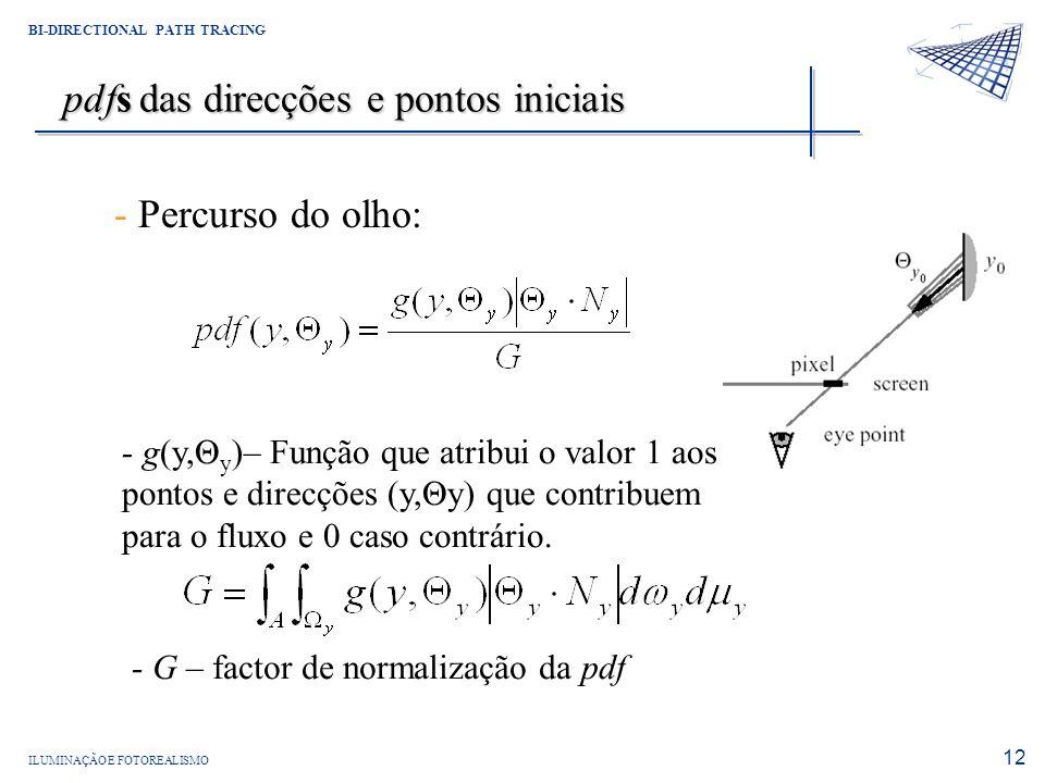 pdfs das direcções e pontos iniciais
