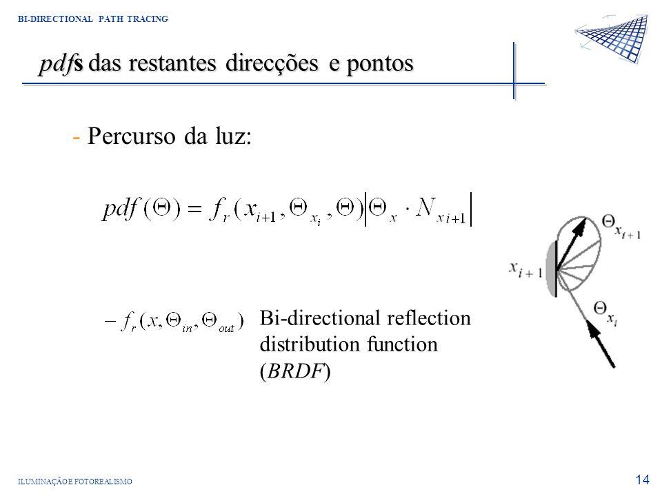 pdfs das restantes direcções e pontos