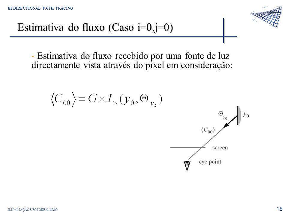Estimativa do fluxo (Caso i=0,j=0)