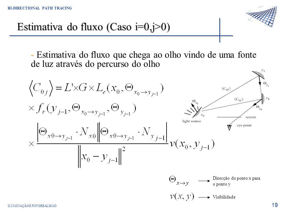 Estimativa do fluxo (Caso i=0,j>0)