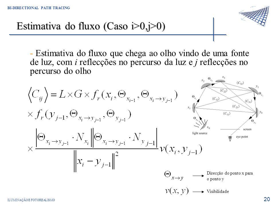 Estimativa do fluxo (Caso i>0,j>0)