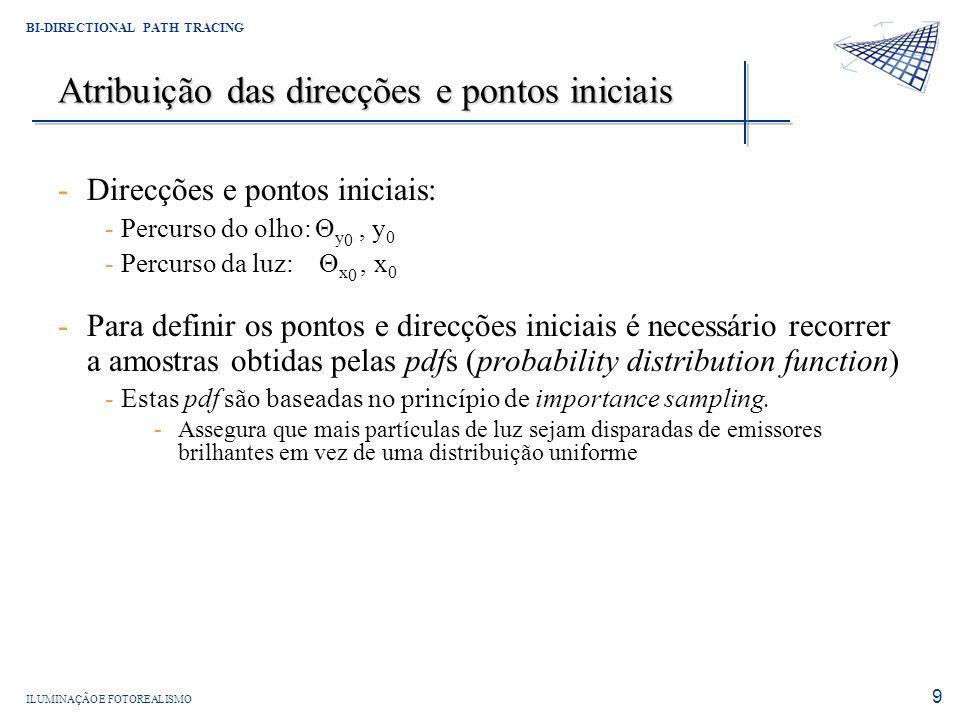 Atribuição das direcções e pontos iniciais