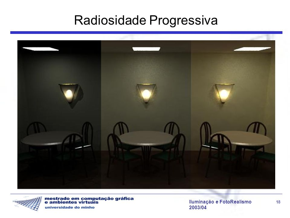 Radiosidade Progressiva