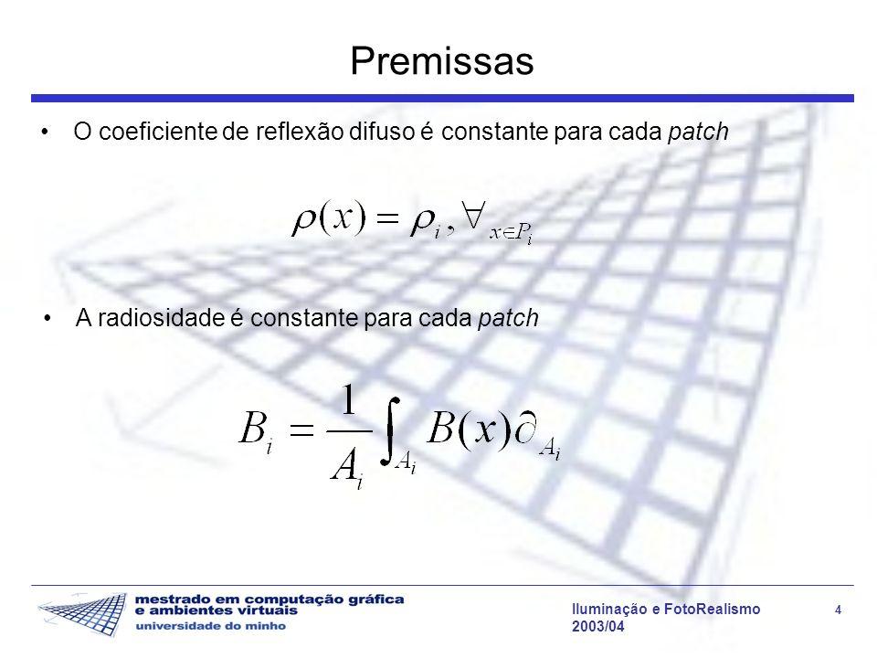 Premissas O coeficiente de reflexão difuso é constante para cada patch