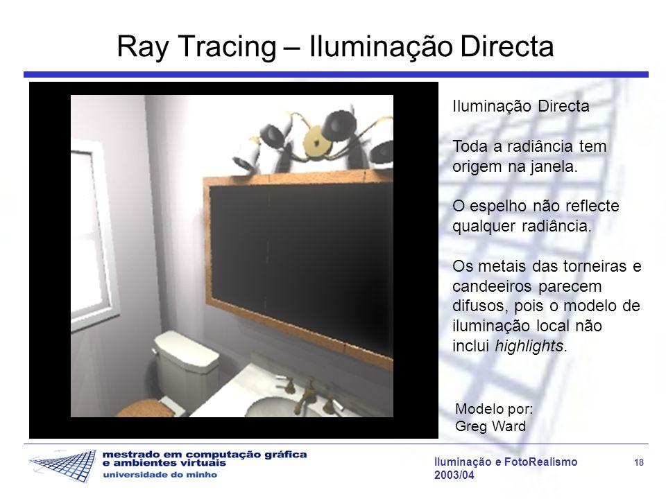 Ray Tracing – Iluminação Directa