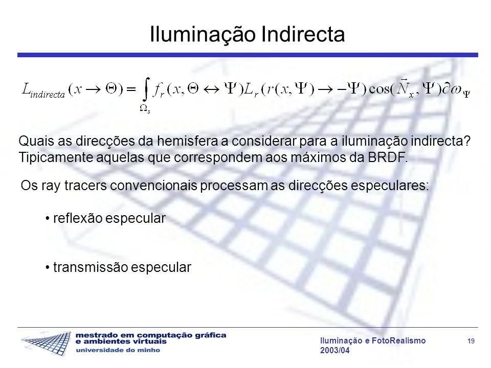 Iluminação Indirecta Quais as direcções da hemisfera a considerar para a iluminação indirecta
