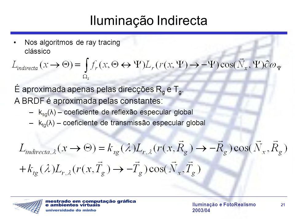Iluminação Indirecta É aproximada apenas pelas direcções Rg e Tg.