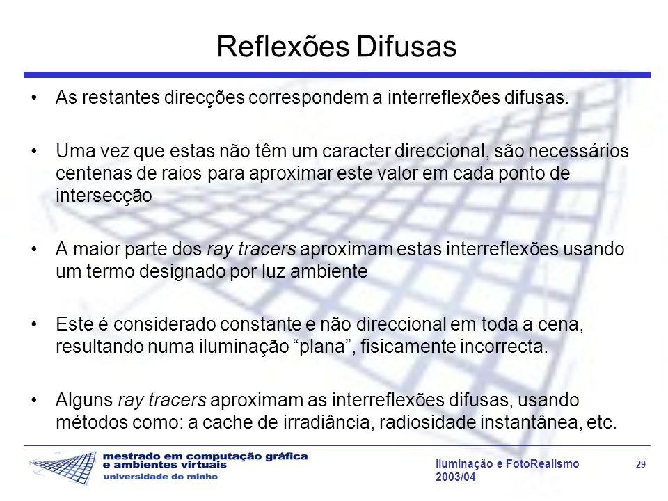 Reflexões Difusas As restantes direcções correspondem a interreflexões difusas.