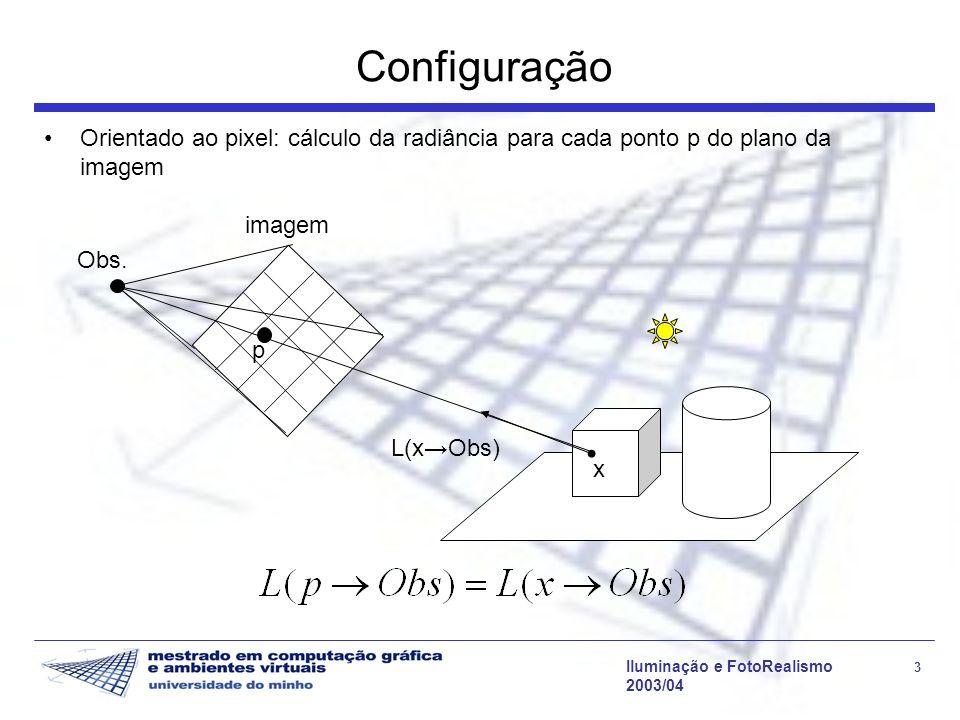 Configuração Orientado ao pixel: cálculo da radiância para cada ponto p do plano da imagem. Obs. imagem.