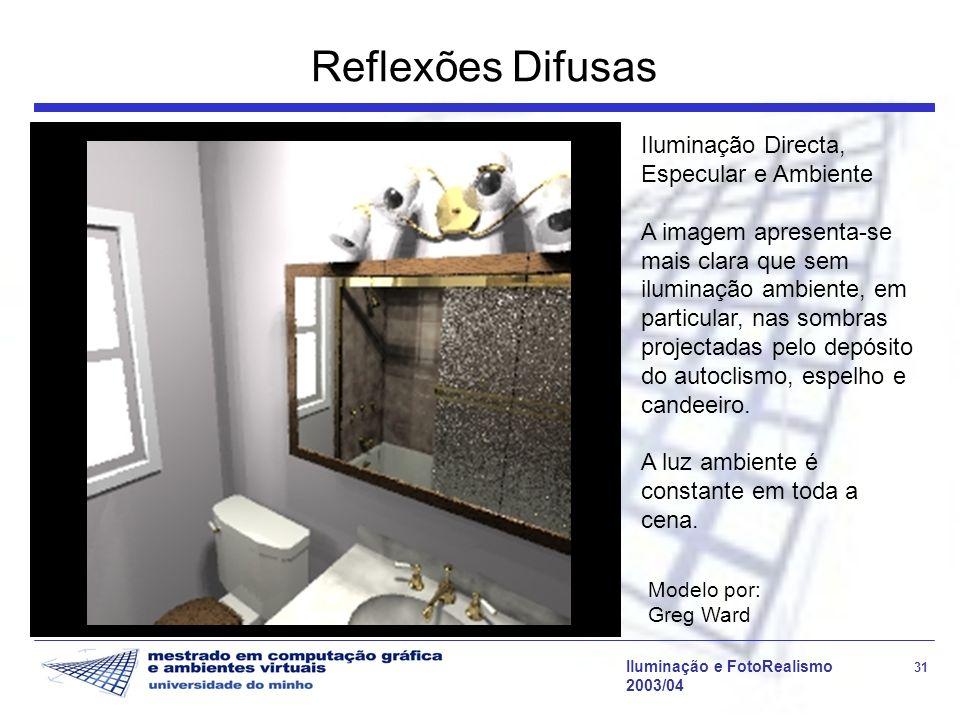 Reflexões Difusas Iluminação Directa, Especular e Ambiente