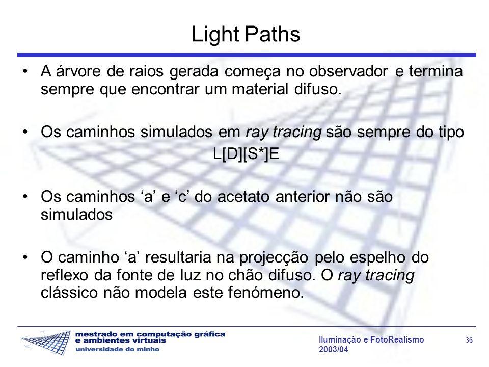 Light Paths A árvore de raios gerada começa no observador e termina sempre que encontrar um material difuso.