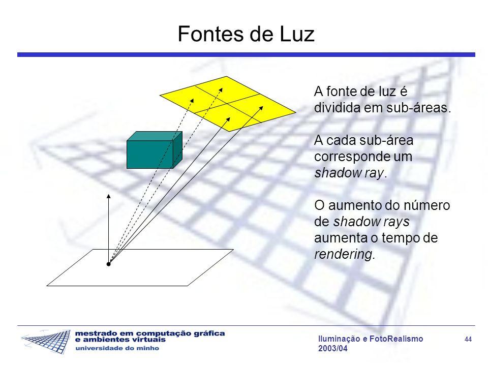 Fontes de Luz A fonte de luz é dividida em sub-áreas.
