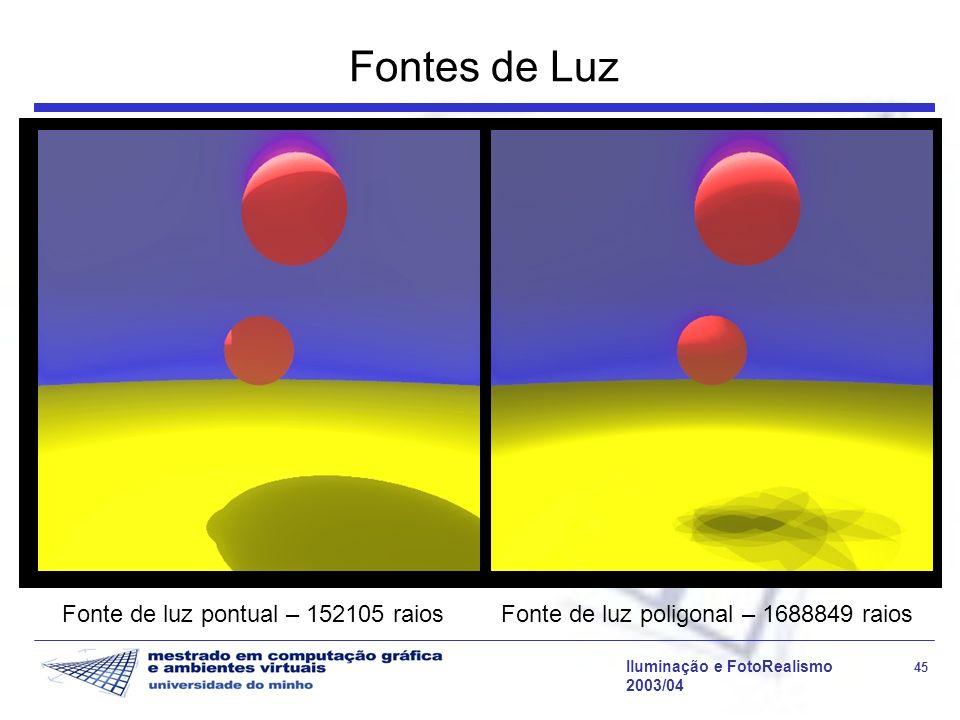 Fontes de Luz Fonte de luz pontual – 152105 raios