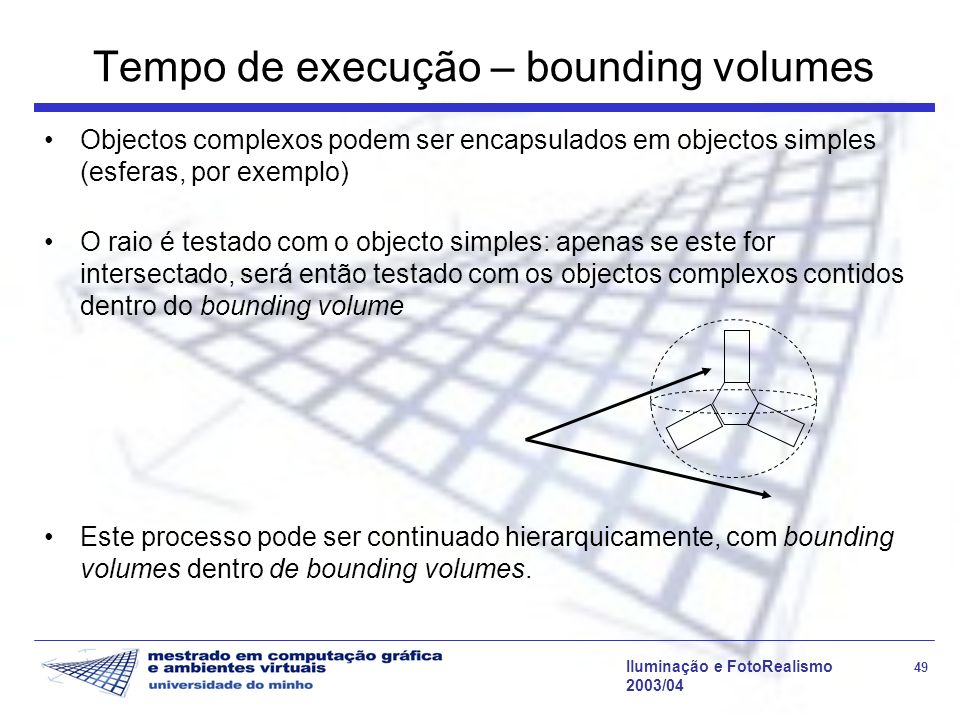 Tempo de execução – bounding volumes