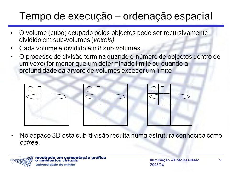 Tempo de execução – ordenação espacial