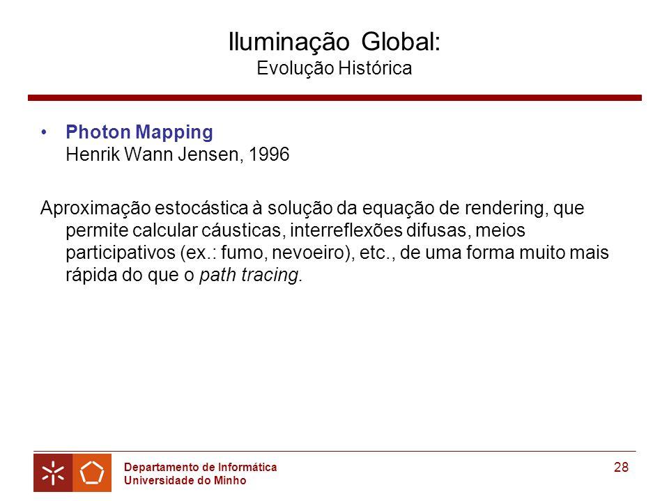 Iluminação Global: Evolução Histórica