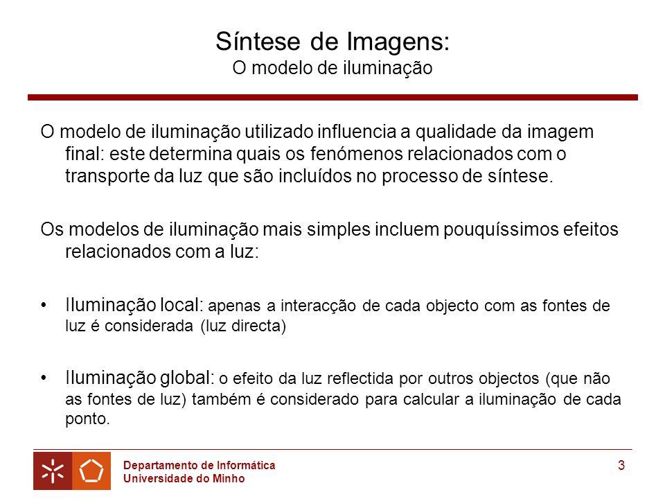 Síntese de Imagens: O modelo de iluminação