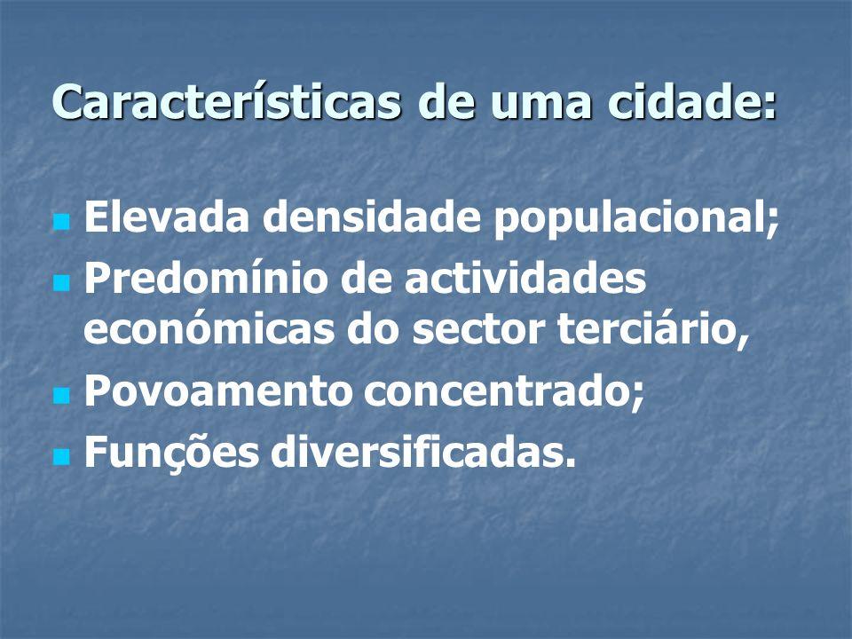 Características de uma cidade:
