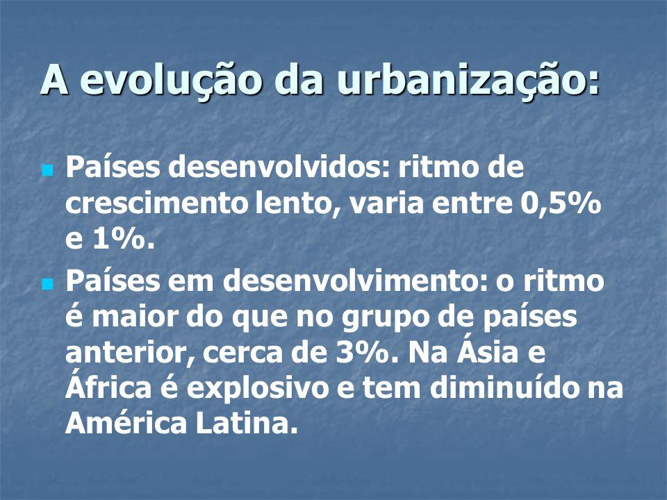 A evolução da urbanização: