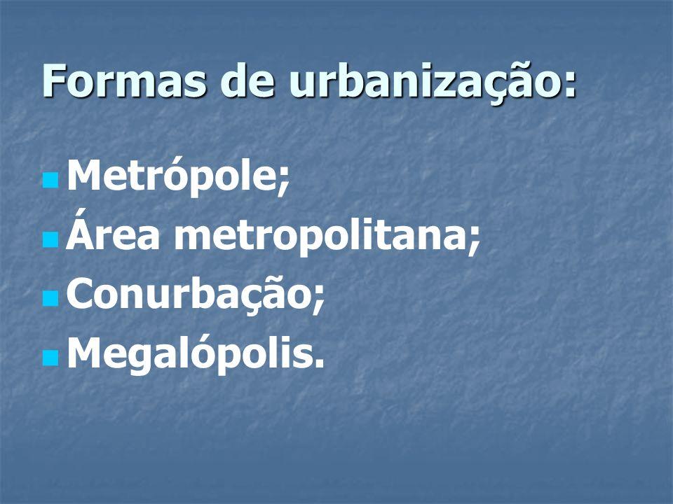 Formas de urbanização: