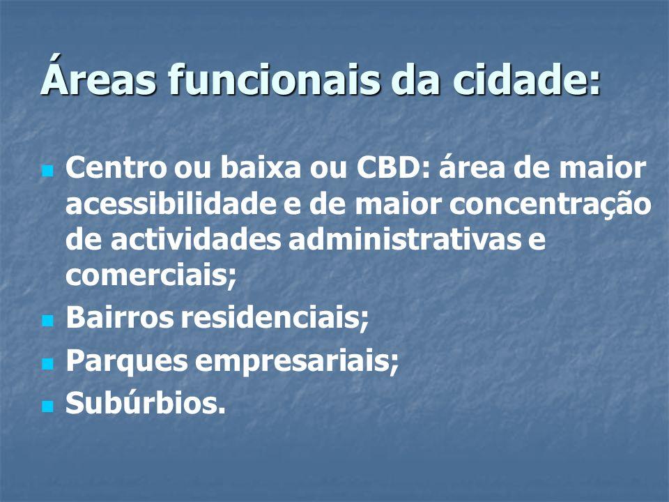 Áreas funcionais da cidade: