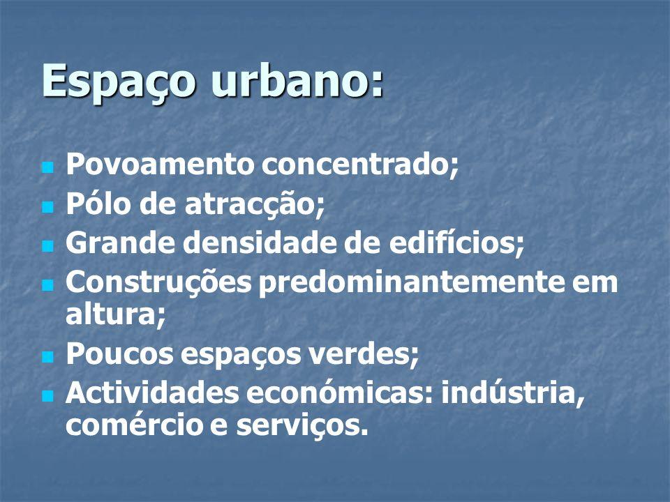 Espaço urbano: Povoamento concentrado; Pólo de atracção;