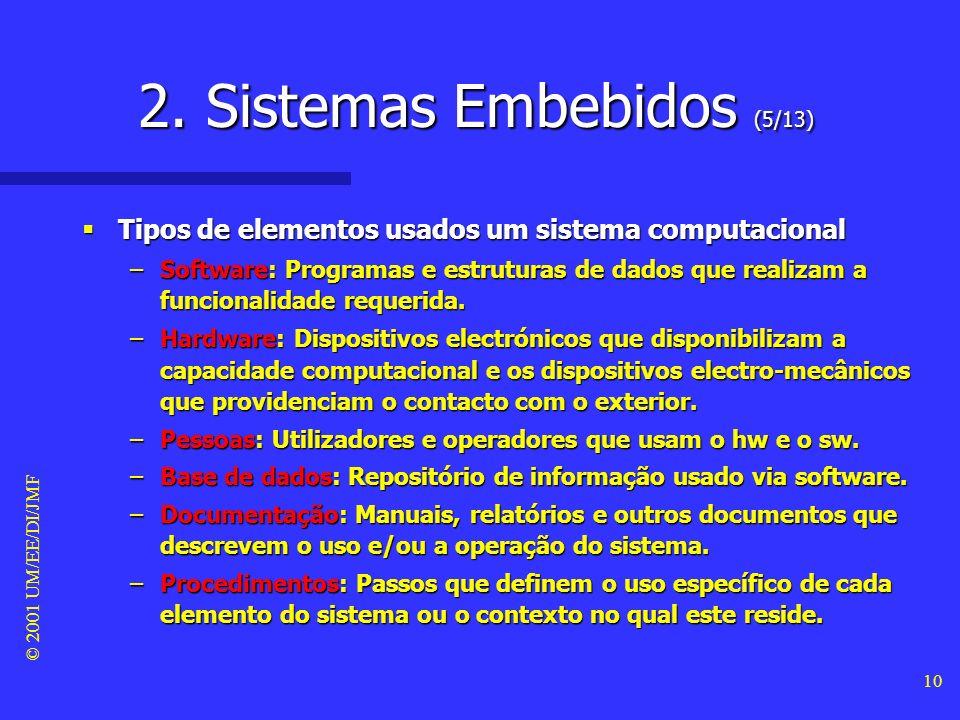 2. Sistemas Embebidos (5/13)