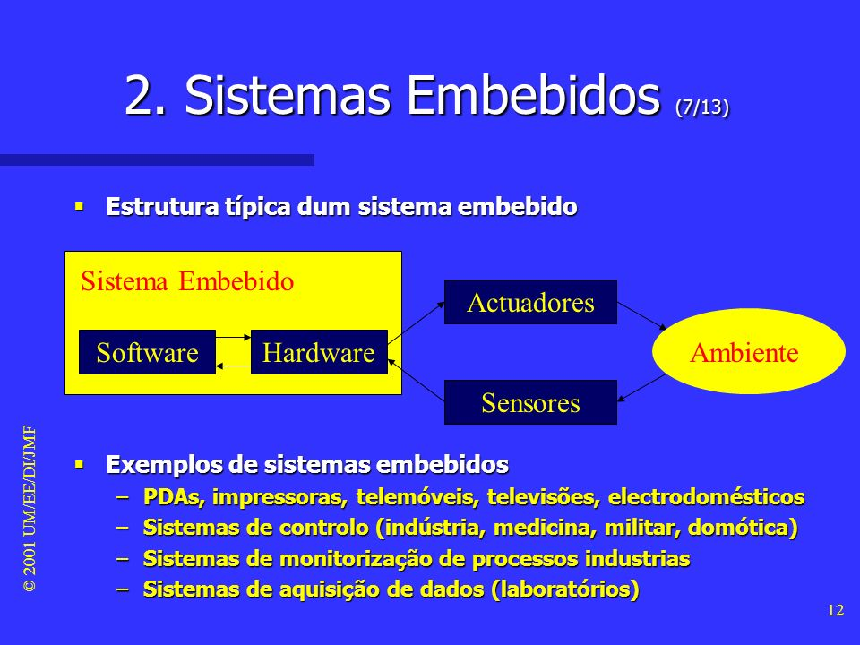2. Sistemas Embebidos (7/13)