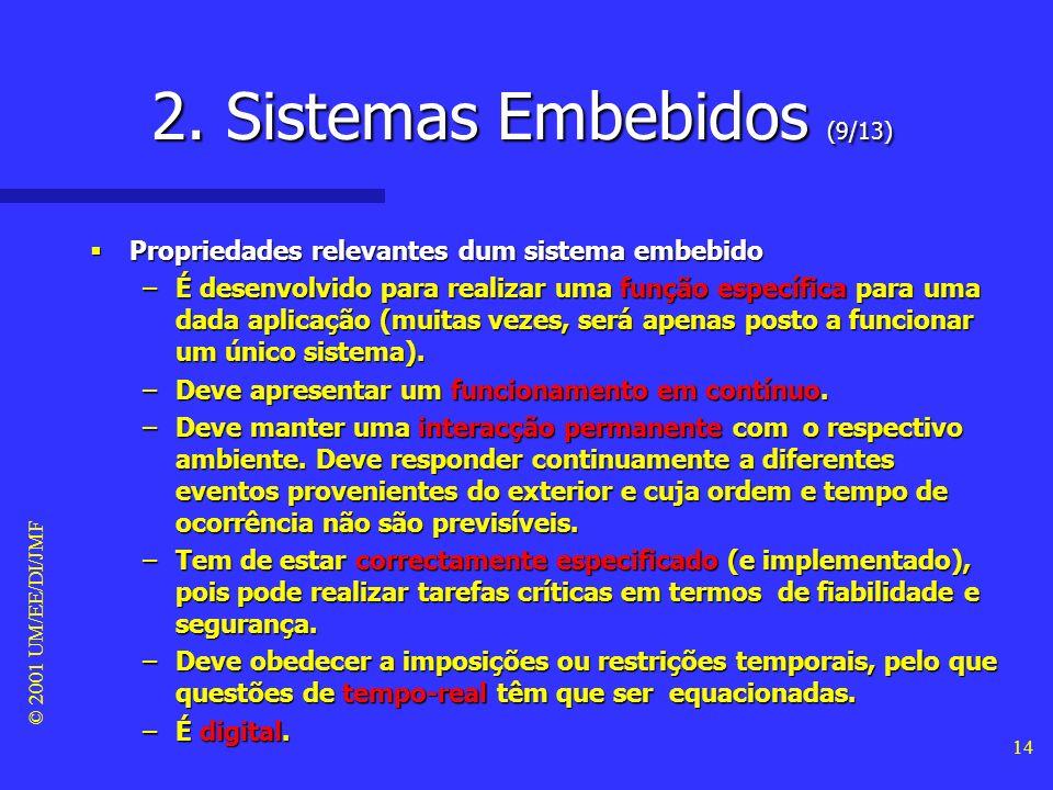 2. Sistemas Embebidos (9/13)