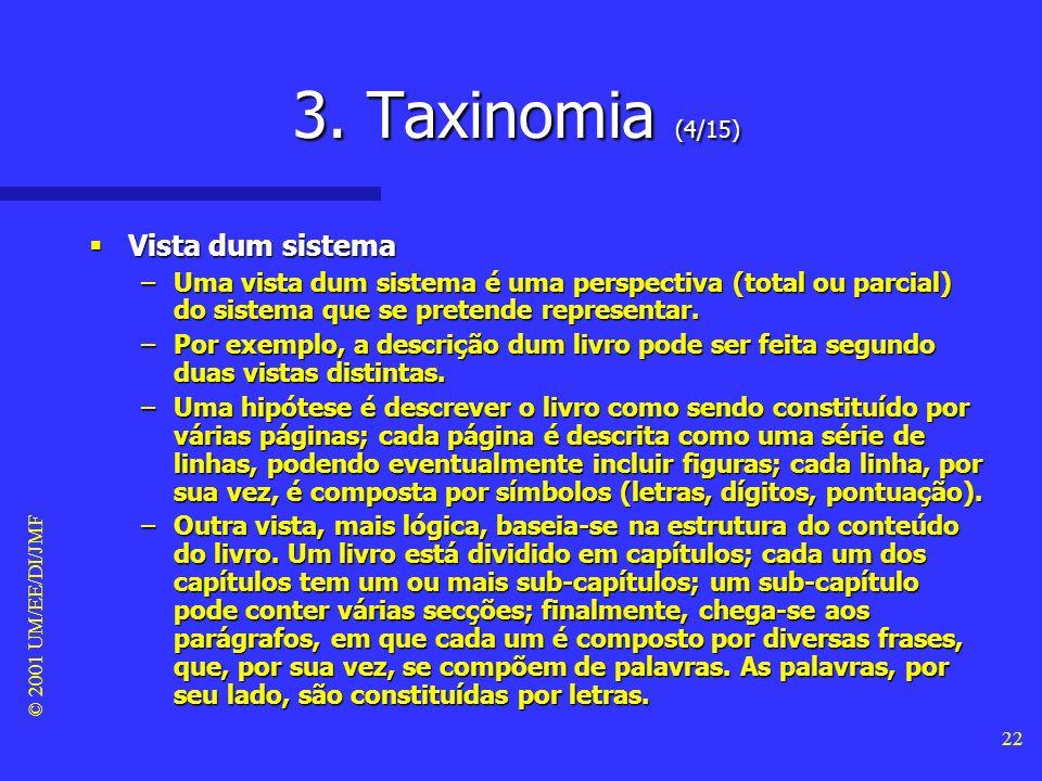 3. Taxinomia (4/15) Vista dum sistema