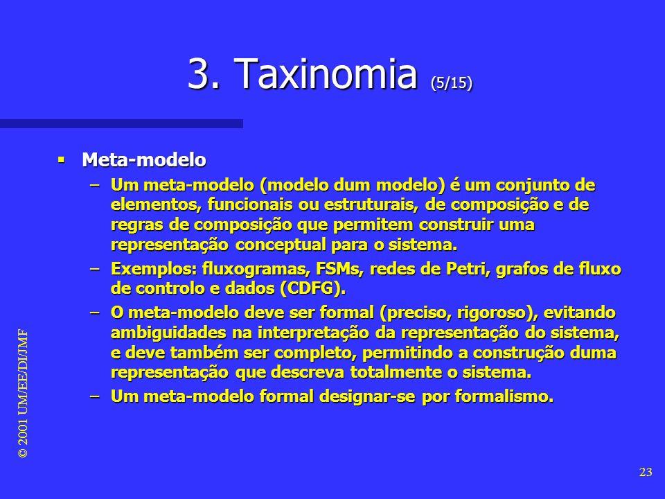 3. Taxinomia (5/15) Meta-modelo