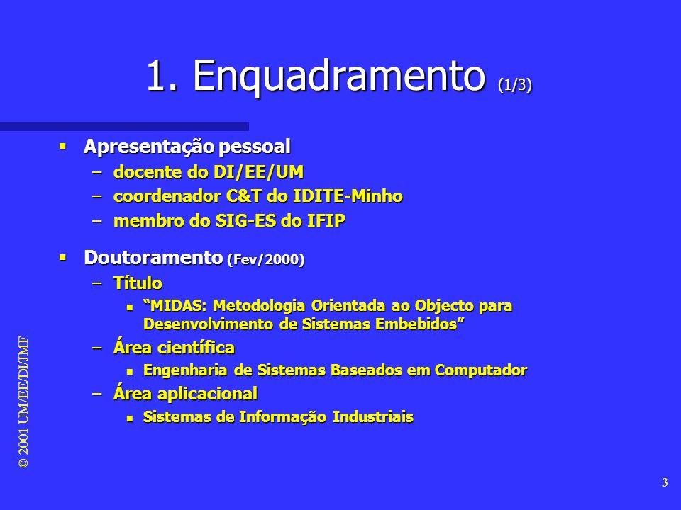 1. Enquadramento (1/3) Apresentação pessoal Doutoramento (Fev/2000)
